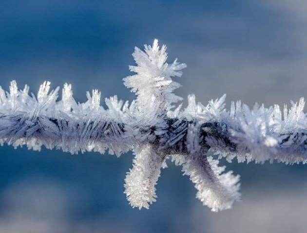 Якою буде погода у Луцьку та області 20 березня