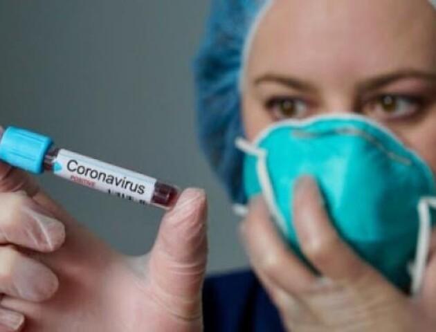 Коронавірус на Волині та в Україні: 14 580 нових хворих