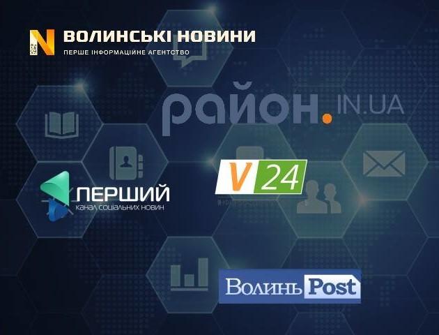ТОП-10 найбільш популярних інтернет-видань Волині