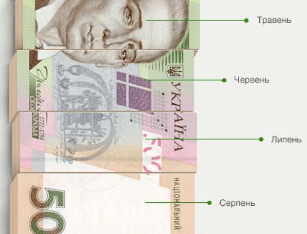 Волиняни придбали у розстрочку товарів на понад 46 мільйонів гривень