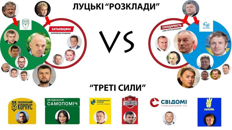 Політичні розклади: хто бореться за владу у Луцьку. БЛОГ