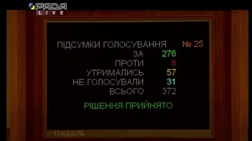 В Україні запровадили електронну систему досудовго розслідування
