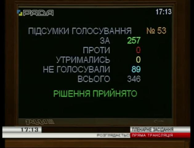 Рада підтримала законопроект щодо спрощення планування територій ОТГ, – Зубко