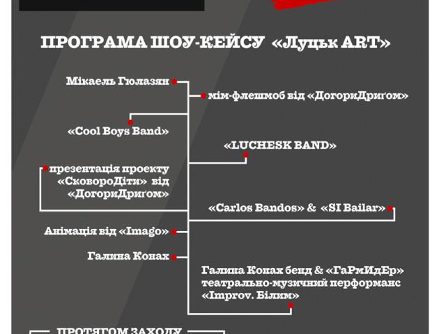 У РЦ «Промінь» стартує шоу-кейс «ЛуцькArt»