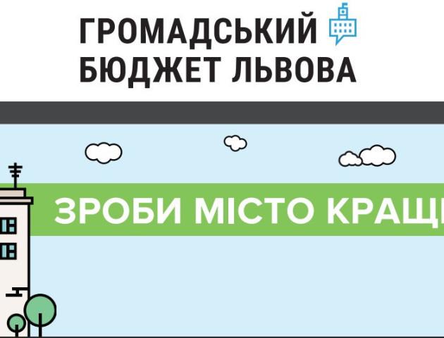 Львів голосує за бюджет участі через мобільний Privat24