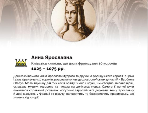 26 українців, що змінили історію